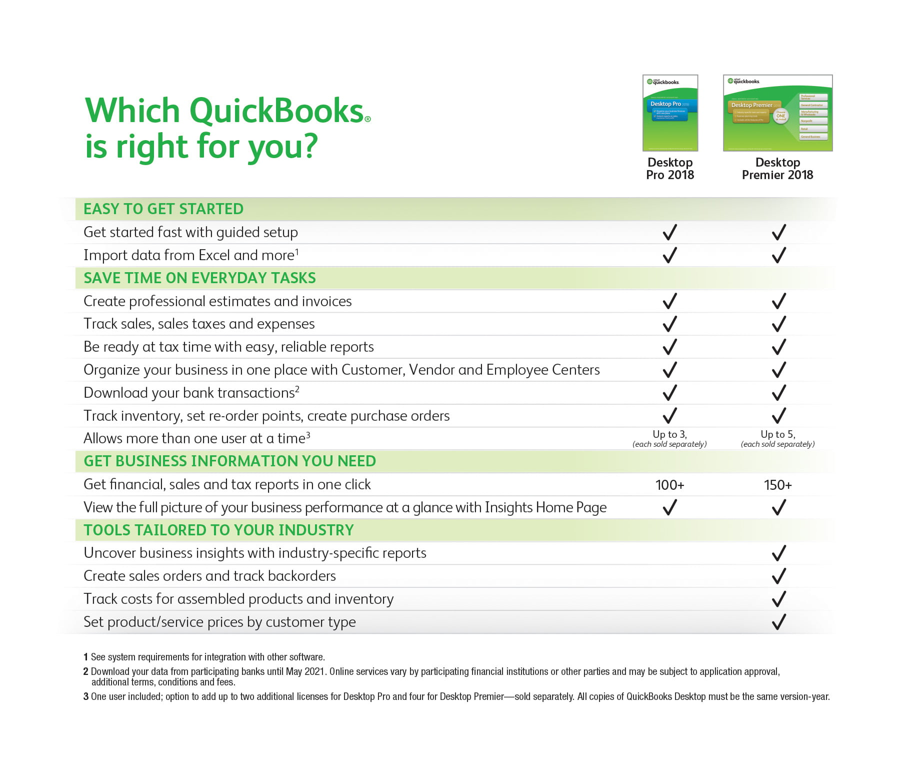 quickbooks desktop premier 2017 free download